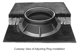 Cutaway View of Adjusting Ring Installation